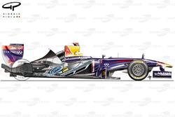 Vue latérale de la Red Bull RB7, système d'échappements avec capot moteur retiré