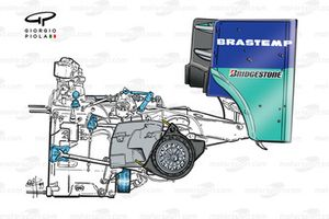 Sauber C18 1999 rear-end overview