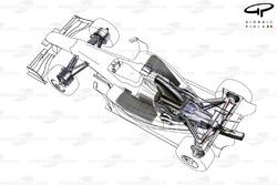 Vue détaillée de la Red Bull RB5
