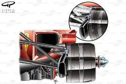 Ferrari F10 front brake duct changes (old specification inset)