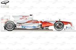 Vue latérale de la Toyota TF109
