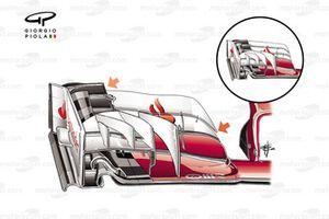 Сравнение передних антикрыльев Ferrari SF16-H