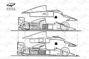 McLaren MP4-6 1991 comparison with MP4-5 (bottom)