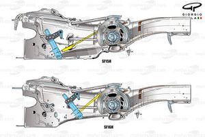 SF16-H Gearbox & Suspension comparison with SF15-T