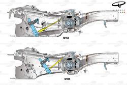 Коробка передач и подвеска SF16-H в сравнении с SF15-T