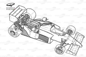 Ferrari F1-86 1986 detailed overview