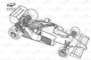 Ferrari F1-86 1986, panoramica dettagliata