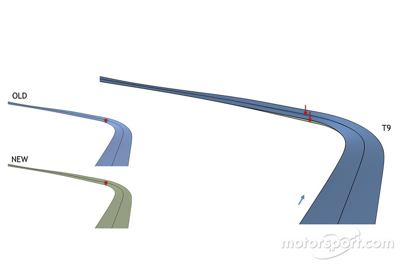 Änderungen am Sepang International Circuit