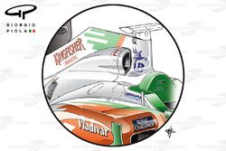 Lufteinlass, Force India VJM04