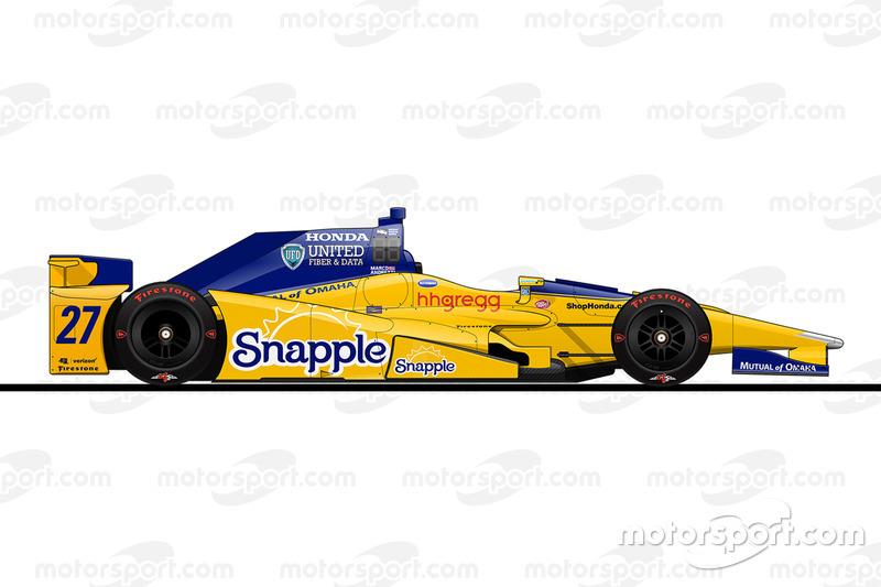 14. Марко Андретти, Andretti Autosport Honda