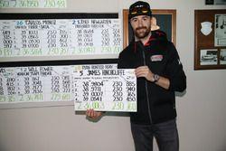 Ganador de la pole James Hinchcliffe, Schmidt Peterson Motorsports Honda