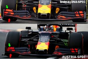 Red Bull RB15 2019 comparison
