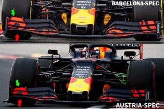 Comparación del Red Bull RB15 2019