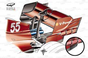 Ferrari SF21 rear wing end plate comparison