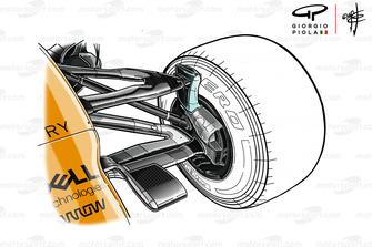 Suspensión delantera McLaren MCL34
