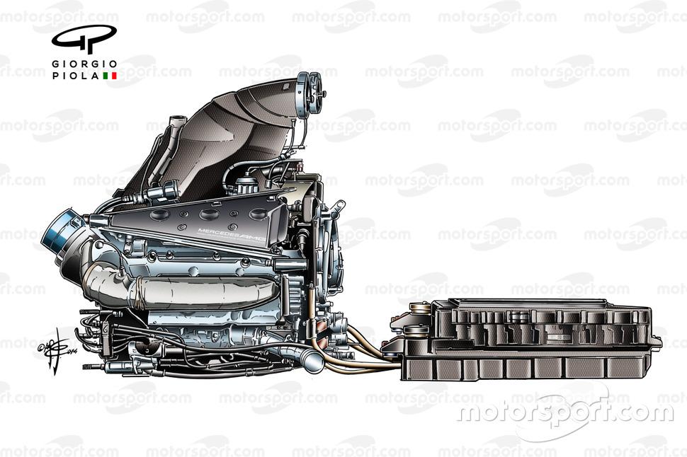 Mercedes PU106 unidad de potencia.