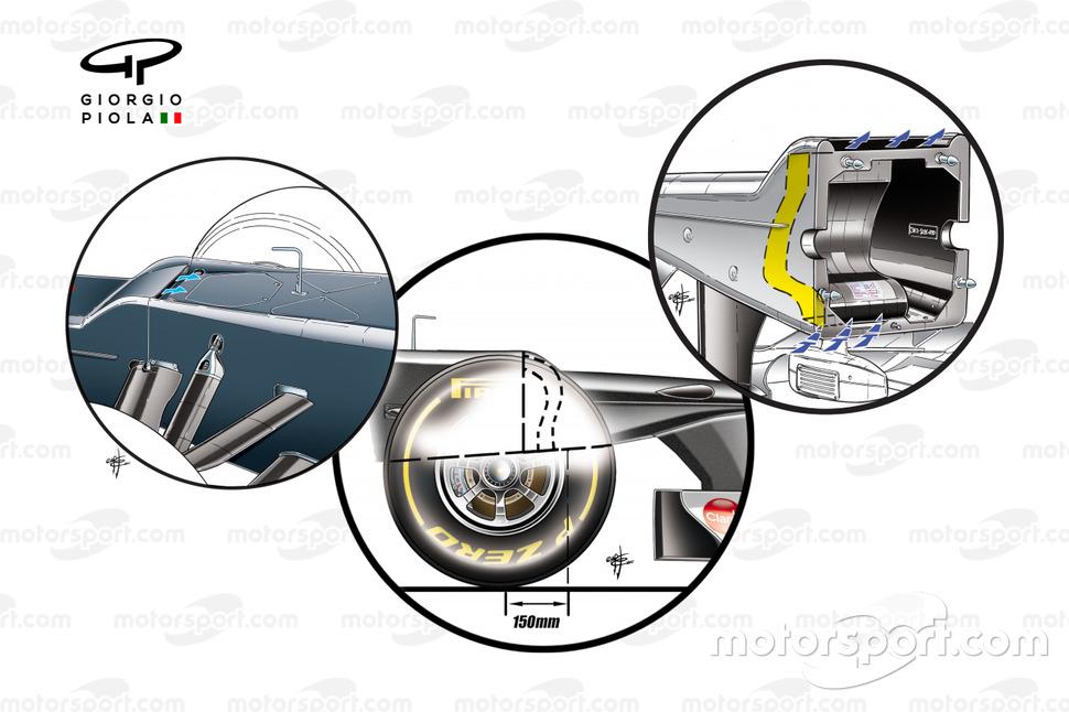 Sauber C31 S duct