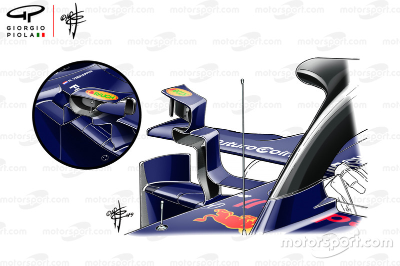 Espejo del Red Bull Racing RB15
