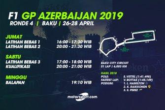 Jadwal F1 GP Azerbaijan 2019