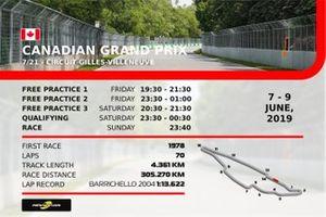 Canadian GP - TV schedule in India