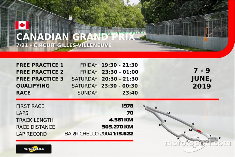 Canadian GP - TV schedule in India
