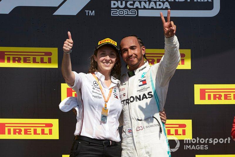 GP de Canadá 2019