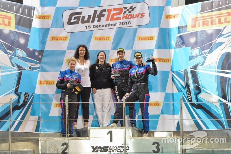 Manuela Gostner, Rahel Frey e Michelle Gatting. Kessel Racing. Ferrari 488 GTE