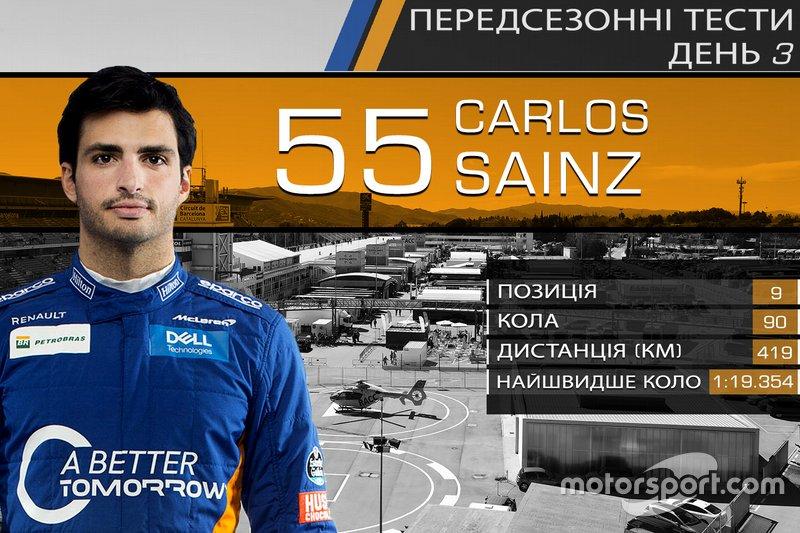 9. Карлос Сайнс