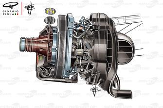 Ferrari SF71H, dischi dei freni
