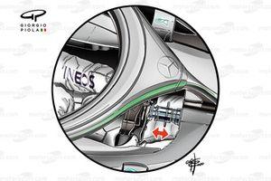 Mercedes AMG F1 W11 DAS dirección