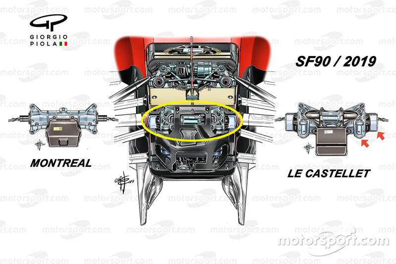 Nesta figura, comparamos os designs do SF90 de 2019 antes e durante o GP da França, no qual o DAP foi introduzido. Veja as diferenças destacadas pelas setas