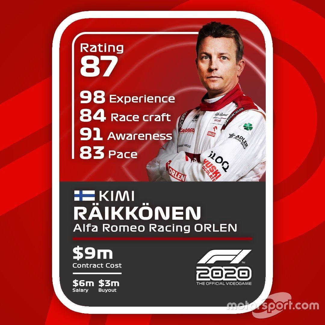 Cartas del F1 2020: Kimi Raikkonen