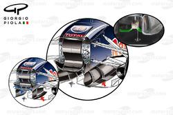 Red Bull RB11, turning vanes