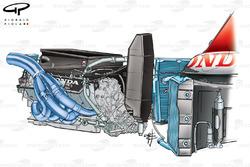 Installation du moteur de la BAR 005