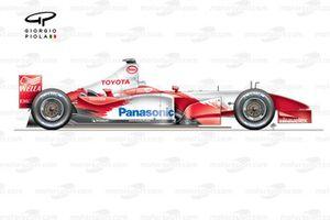 Toyota TF103 2003