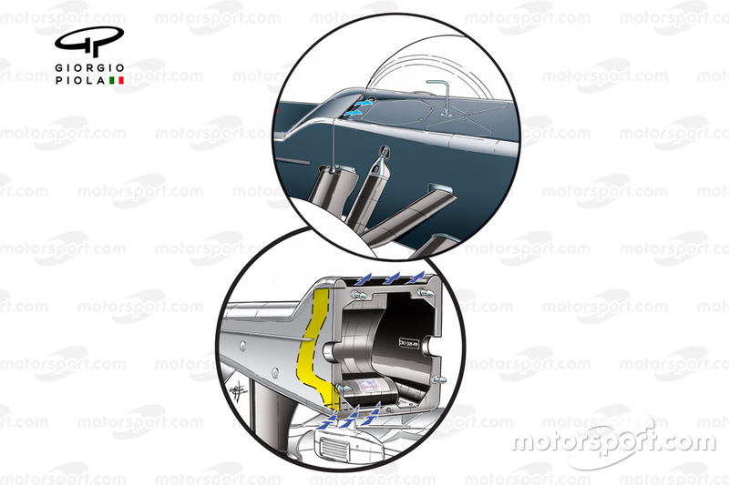 Sauber C31 'S' duct detail, shows how airflow is taken in under the nose and ejected out over the chassis