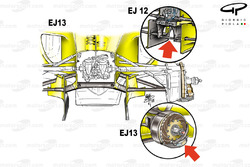 Jordan EJ13 front suspension twin keel mounting fixtures compared with EJ12 (upper inset) brake caliper placed at the bottom of assembly (lower inset)