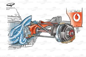 Moteur, boîte de vitesses, suspension arrière et freins arrière de la Ferrari F2003-GA