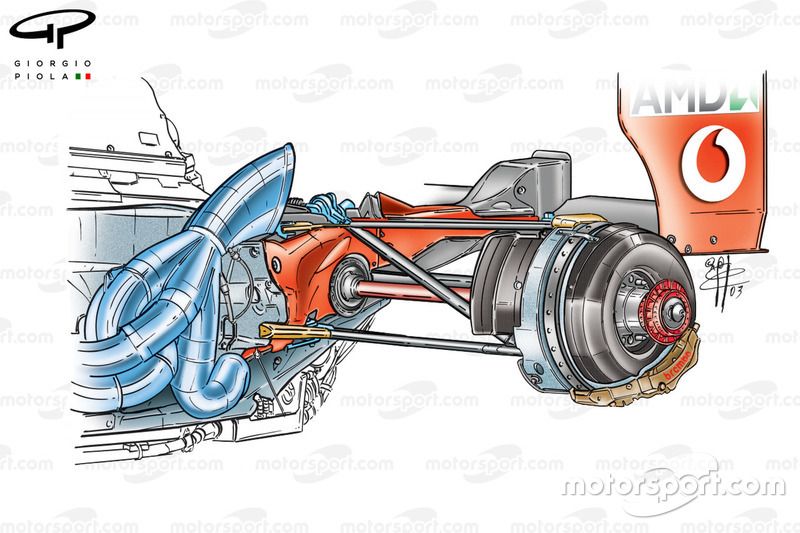 Ferrari F2003-GA engine, gearbox, rear suspension and rear brakes