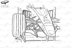 Déflecteur aligné avec l'aileron avant de la Williams FW21