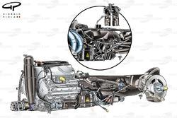 Moteur et boîte de vitesses de la Red Bull RB9
