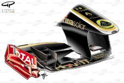 Lotus Renault R31 nose and front wing design, Turkish GP