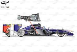 2014 regulation changes (side view) no beam wing and shorter legality box for upper rear wing elements, location of energy store mandated under driver