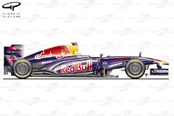 Vue latérale de la Red Bull RB7, Espagne