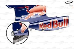 Capot moteur de la Red Bull RB5