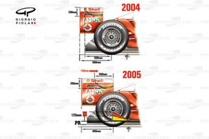 2005 rule changes - rear wing and diffuser