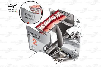 Des ailettes sur les dérives latérales de l'aileron arrière de la McLaren MP4-25
