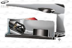 McLaren MP4-24 2009 front wing flap adjuster cutaway view