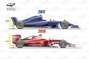 Сравнение Ferrari SF16-H с автомобилем, построенным по регламенту 2017 года: вид сбоку