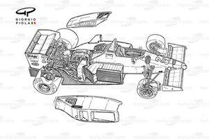 Vue d'ensemble détaillée de la Ferrari 156/85
